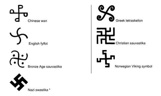 filantropikum.com/wp-content/uploads/2013/12/swastika-szimbolum.jpg