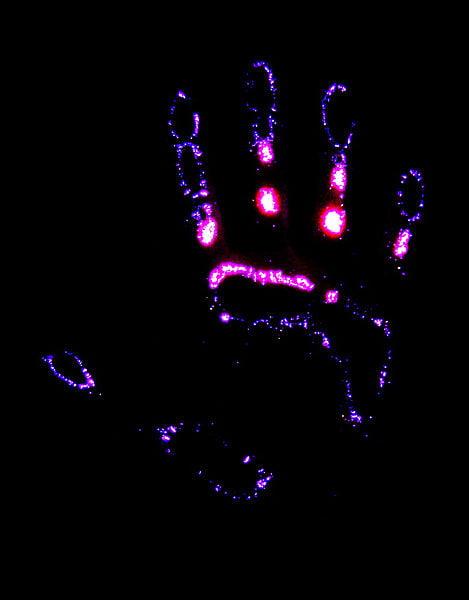 Tudod mi a kapcsolat az ujjaid, a meridiánok és a bolygók között?