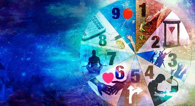 A 2017-es numerológia titkai: Számítsd ki a személyes éved, és olvasd el mire számíthatsz!