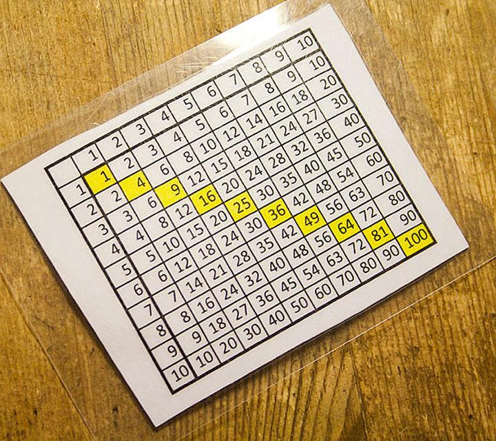 Ezzel az egyszerű módszerrel a gyerek pillanatok alatt megtanulhatja a szorzótáblát!