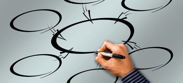 A kör – pszichológiai teszt, amely sok mindent elárul a személyiségedről, politikai meggyőződésedről!