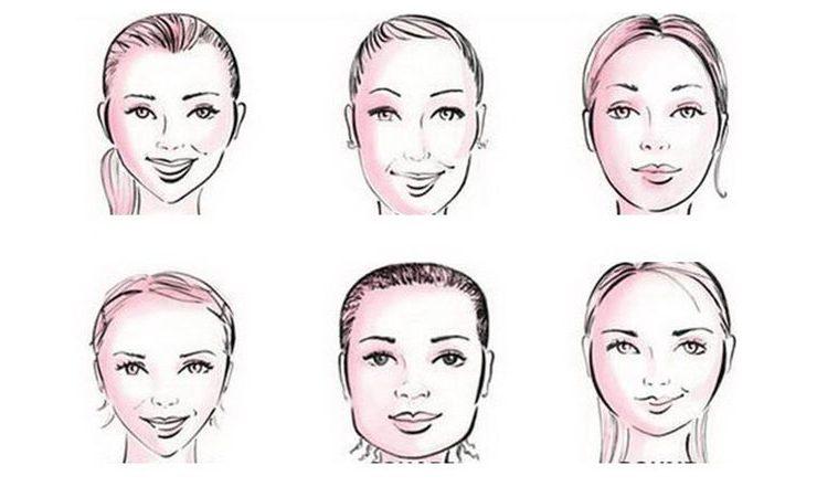 Mit árul el rólad az arcformád? Nézz a tükörbe, és megtudod!