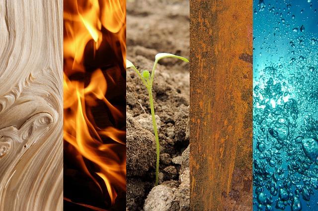 Születési Évszámod Utolsó Számjegye meghatározza Sorsod Energetikai Lenyomatát!