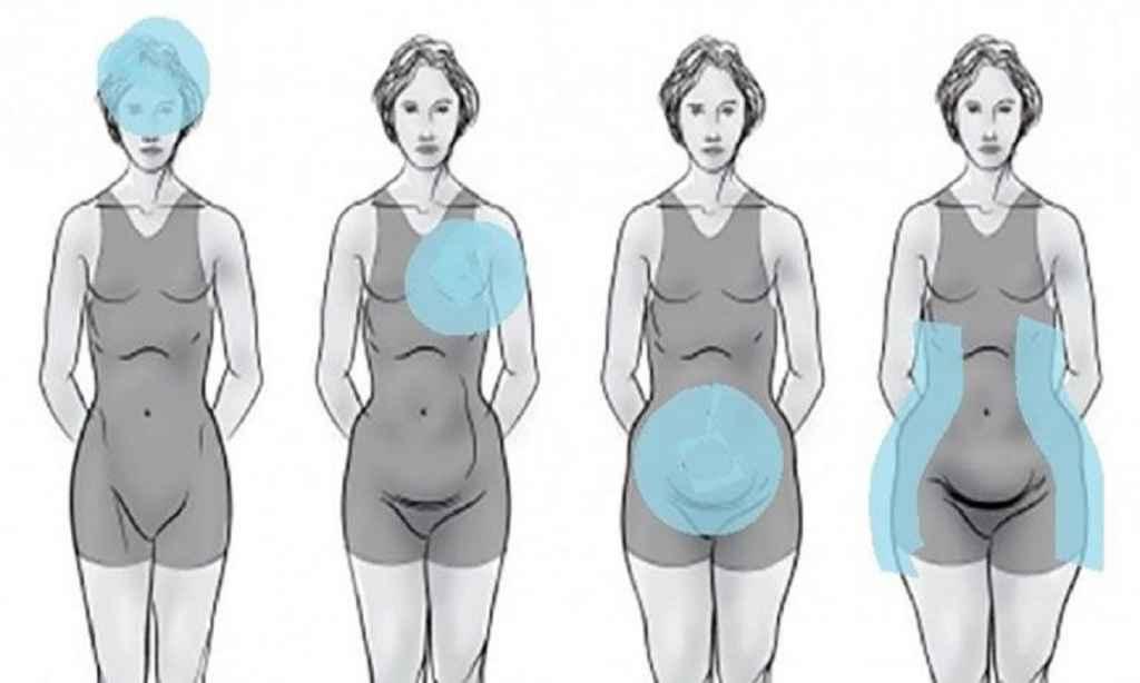 6 gyakori tünet, ami hormonális egyensúlyzavarra utalhat!